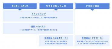 BISHISEI_curriculum